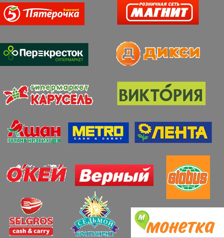 Продовольственные Магазины Список